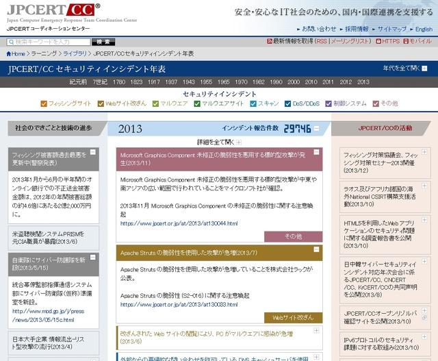 情報漏えい事件を網羅……「JPCERT/CCセキュリティインシデント年表」公開 1枚目の写真・画像
