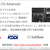 「Surface Pro LTE Advanced」の対応バンドなど